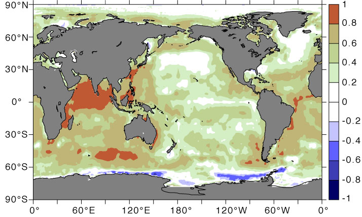 contribution of Indian Ocean warming to global ocean surface warming