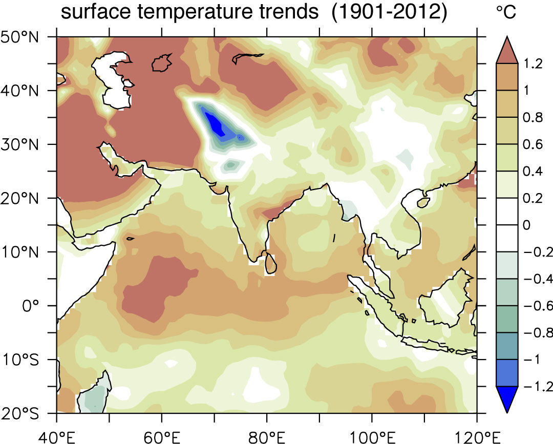 weakening land-sea thermal gradient