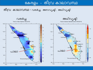 Lecture on the impact of global warming on Kerala